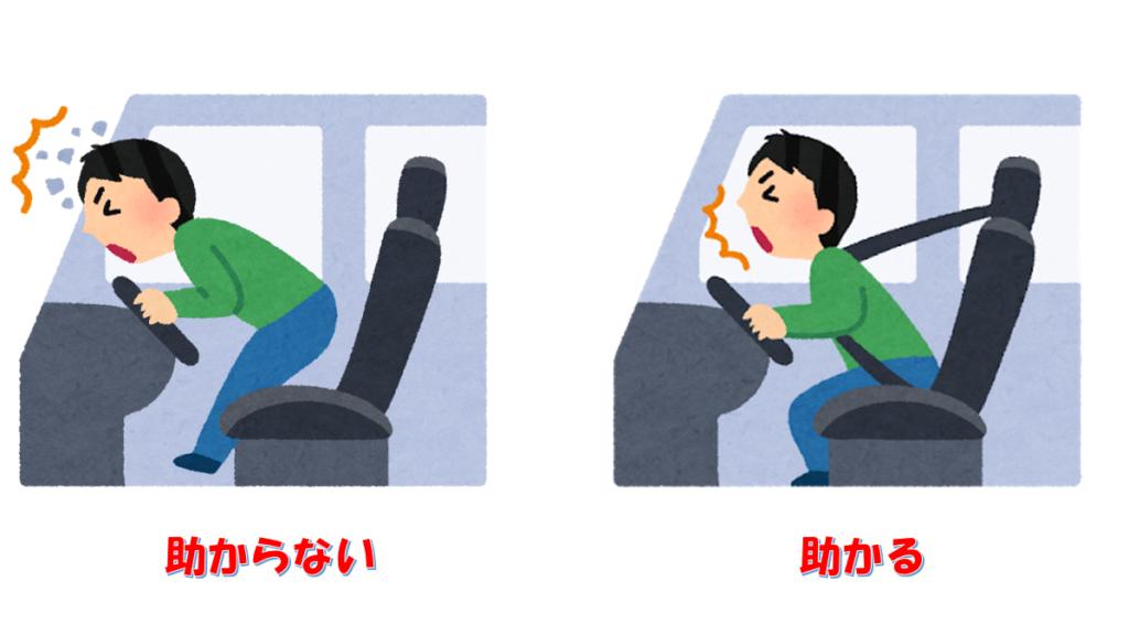 シートベルトの着用効果