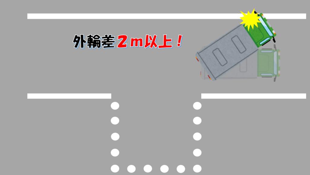大型車両の外輪差