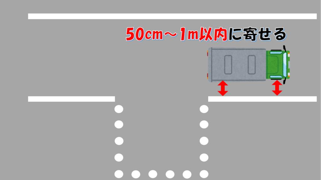 内側の縁石と50cm~1m以内の間隔を作る