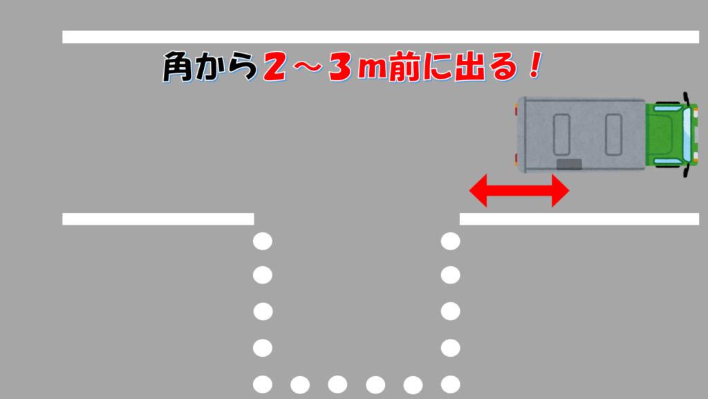 後輪が縁石の角から2~3m前に出た位置で停止する