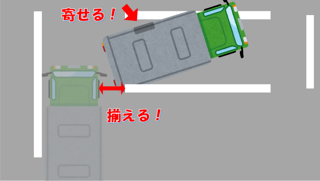 隘路の誘導方法
