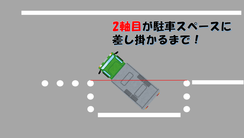 後輪2軸目が駐車スペースに差し掛かるまでまっすぐバック!