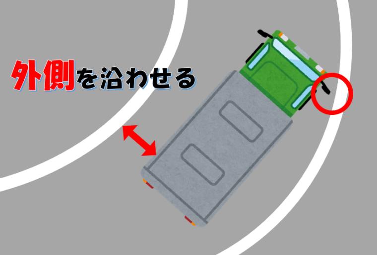 S字内はカーブに対して外側のミラーを沿わせる