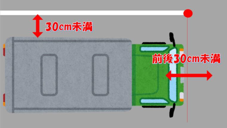 6.【発着点駐車】基本は路端停車と同じ
